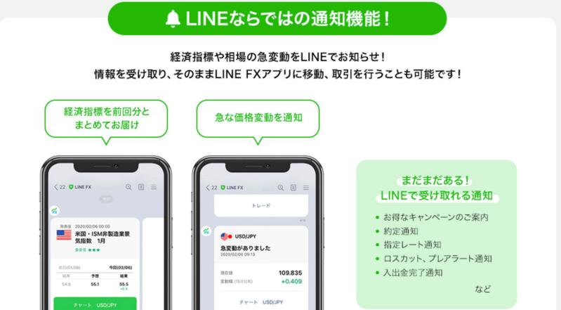 LINEFX,口コミ記事